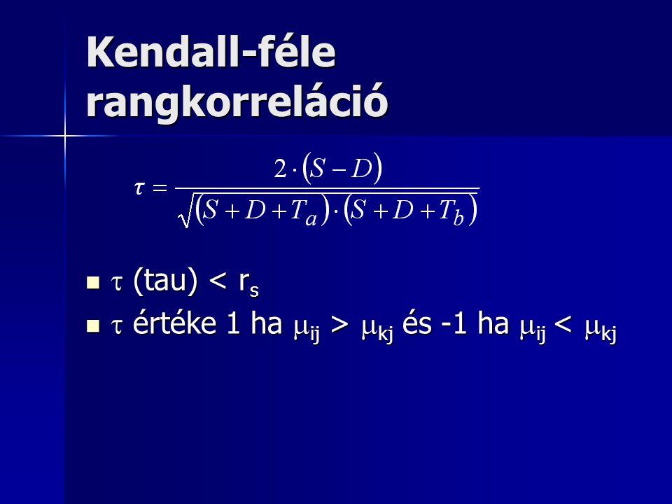 Kendall-féle rangkorreláció  (tau) < r s  (tau) < r s  értéke 1 ha  ij >  kj és -1 ha  ij  kj és -1 ha  ij <  kj