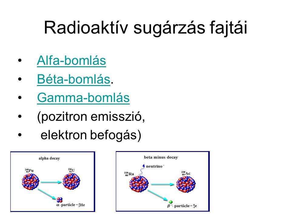 Radioaktív sugárzás fajtái Alfa-bomlás Béta-bomlás.Béta-bomlás Gamma-bomlás (pozitron emisszió, elektron befogás)