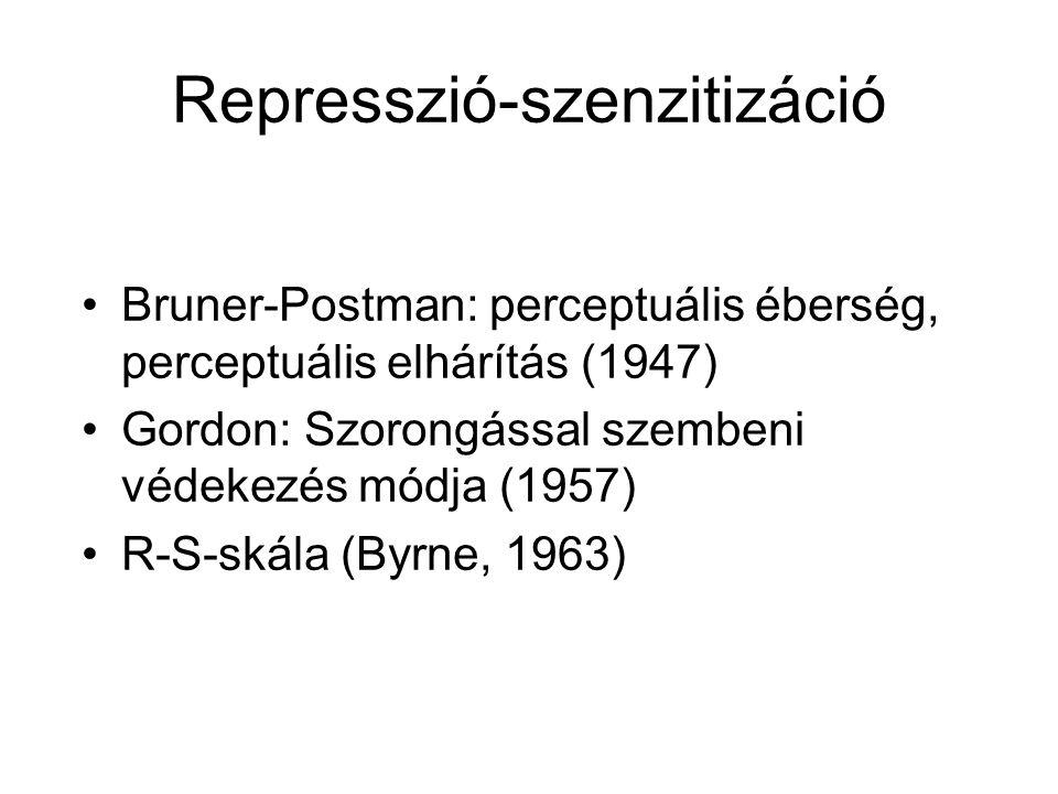 Represszió-szenzitizáció Bruner-Postman: perceptuális éberség, perceptuális elhárítás (1947) Gordon: Szorongással szembeni védekezés módja (1957) R-S-skála (Byrne, 1963)