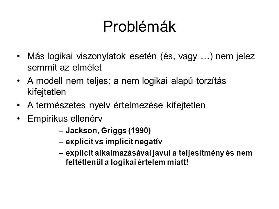 Problémák Más logikai viszonylatok esetén (és, vagy …) nem jelez semmit az elmélet A modell nem teljes: a nem logikai alapú torzítás kifejtetlen A ter