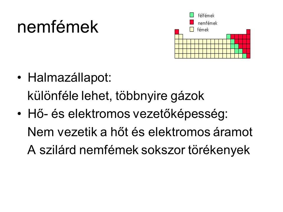 nemfémek Halmazállapot: különféle lehet, többnyire gázok Hő- és elektromos vezetőképesség: Nem vezetik a hőt és elektromos áramot A szilárd nemfémek s