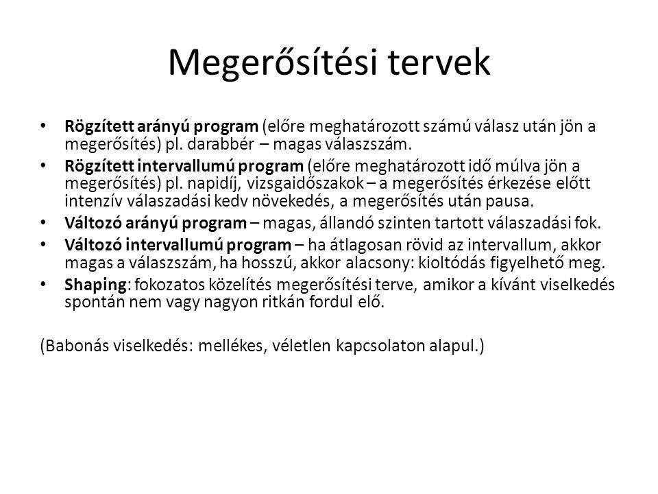 Megerősítési tervek Rögzített arányú program (előre meghatározott számú válasz után jön a megerősítés) pl. darabbér – magas válaszszám. Rögzített inte
