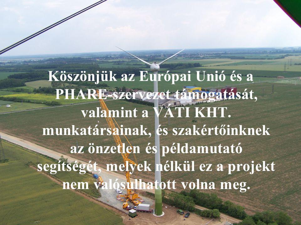 Köszönjük az Európai Unió és a PHARE-szervezet támogatását, valamint a VÁTI KHT. munkatársainak, és szakértőinknek az önzetlen és példamutató segítség
