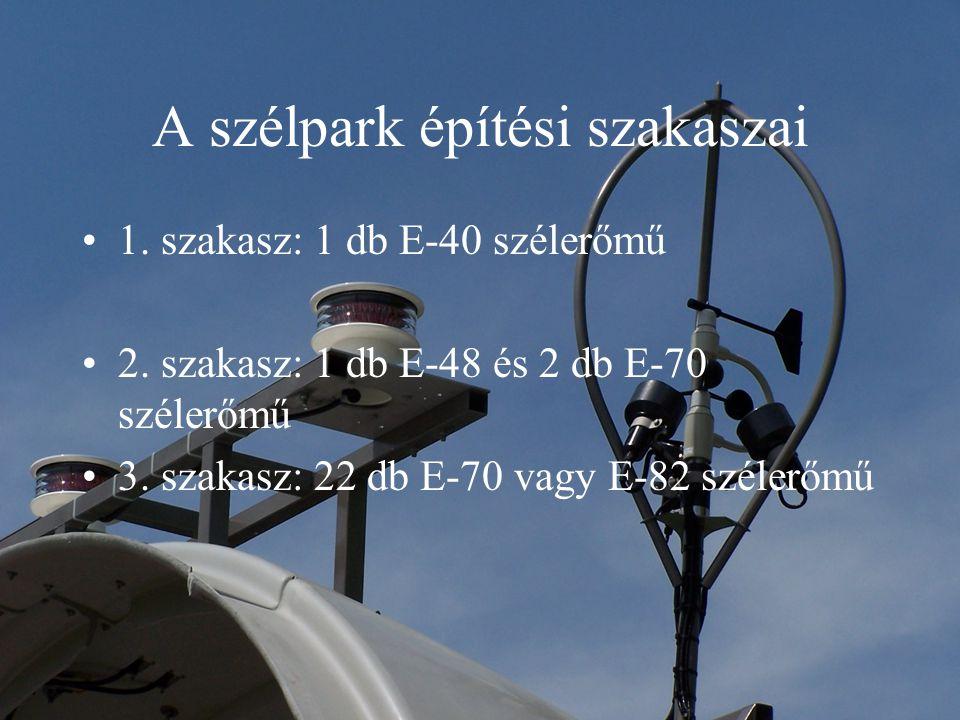 A szélpark építési szakaszai 1. szakasz: 1 db E-40 szélerőmű 2. szakasz: 1 db E-48 és 2 db E-70 szélerőmű 3. szakasz: 22 db E-70 vagy E-82 szélerőmű