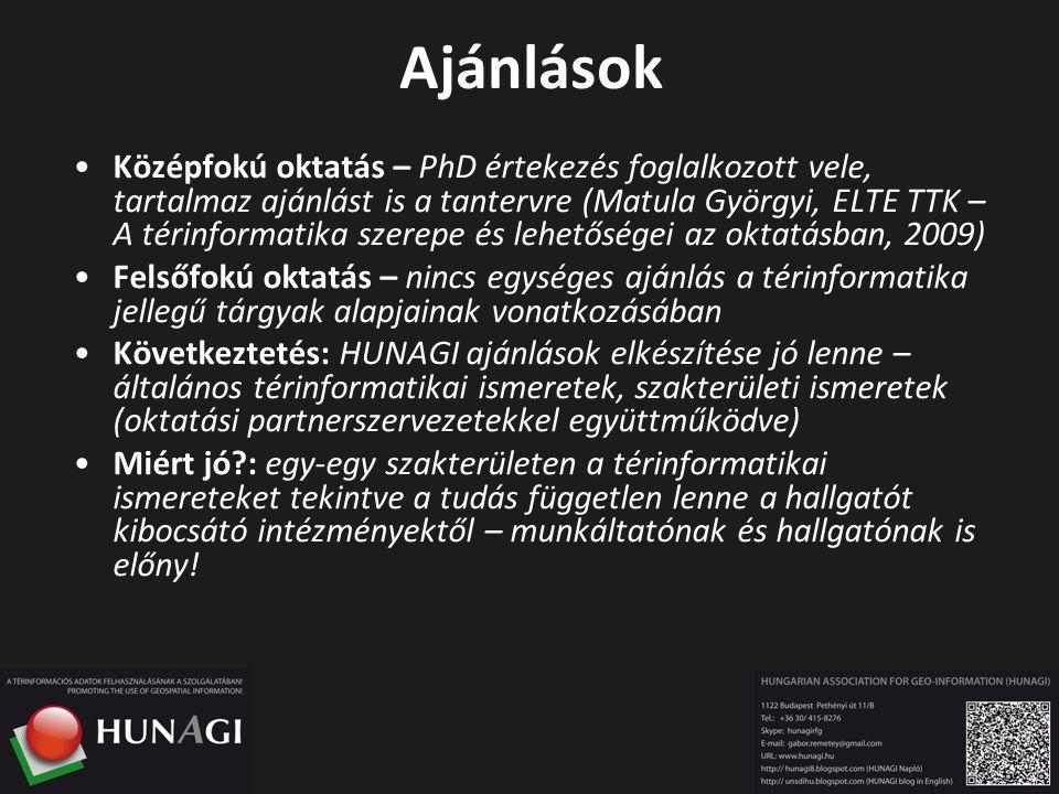 Ajánlások Középfokú oktatás – PhD értekezés foglalkozott vele, tartalmaz ajánlást is a tantervre (Matula Györgyi, ELTE TTK – A térinformatika szerepe