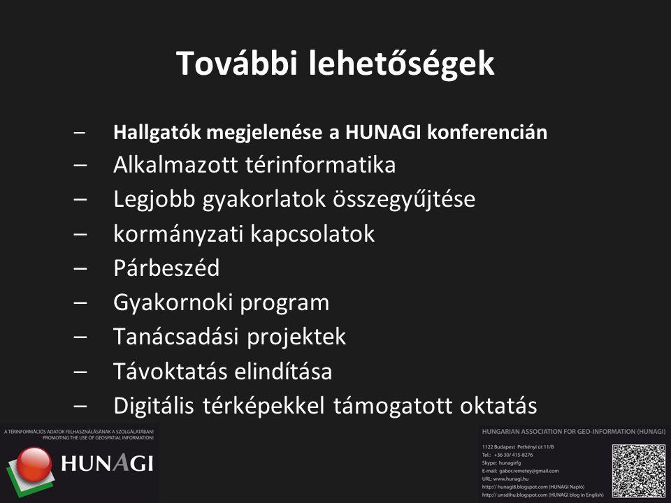 –Hallgatók megjelenése a HUNAGI konferencián –Alkalmazott térinformatika –Legjobb gyakorlatok összegyűjtése –kormányzati kapcsolatok –Párbeszéd –Gyako