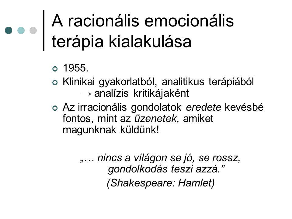 A racionális emocionális terápia kialakulása 1955.