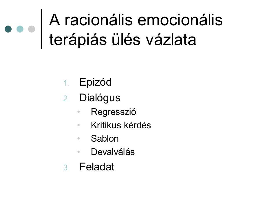 A racionális emocionális terápiás ülés vázlata 1.Epizód 2.