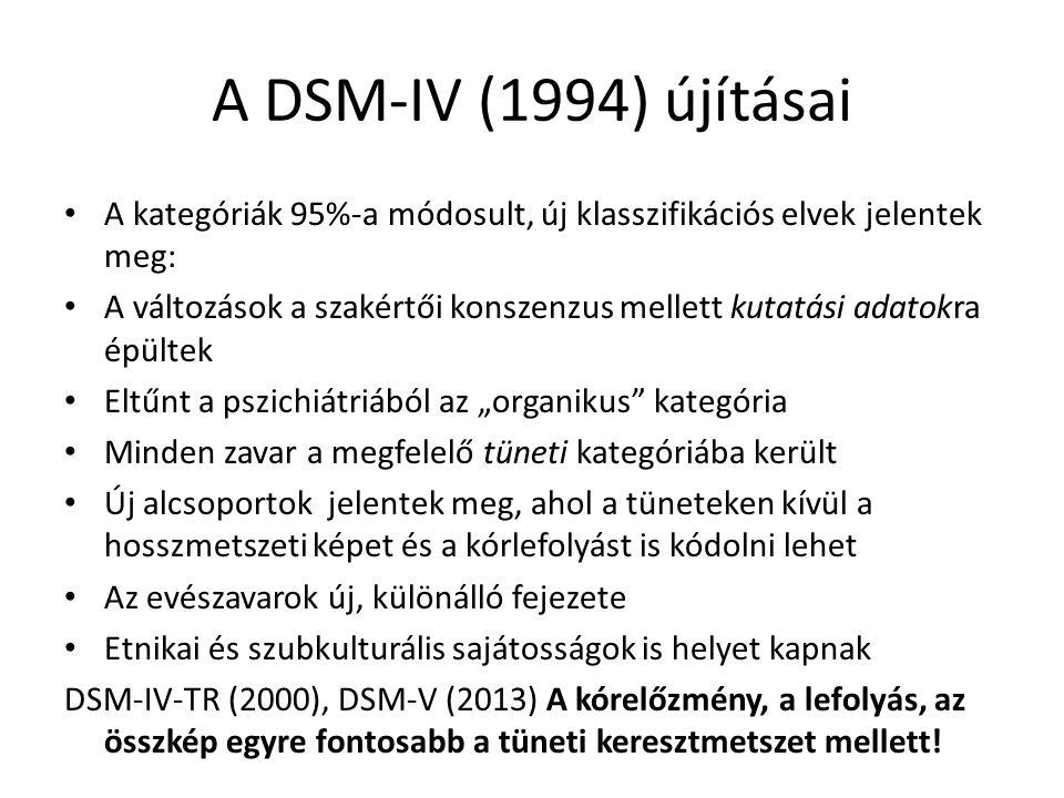 """A DSM-IV (1994) újításai A kategóriák 95%-a módosult, új klasszifikációs elvek jelentek meg: A változások a szakértői konszenzus mellett kutatási adatokra épültek Eltűnt a pszichiátriából az """"organikus kategória Minden zavar a megfelelő tüneti kategóriába került Új alcsoportok jelentek meg, ahol a tüneteken kívül a hosszmetszeti képet és a kórlefolyást is kódolni lehet Az evészavarok új, különálló fejezete Etnikai és szubkulturális sajátosságok is helyet kapnak DSM-IV-TR (2000), DSM-V (2013) A kórelőzmény, a lefolyás, az összkép egyre fontosabb a tüneti keresztmetszet mellett!"""