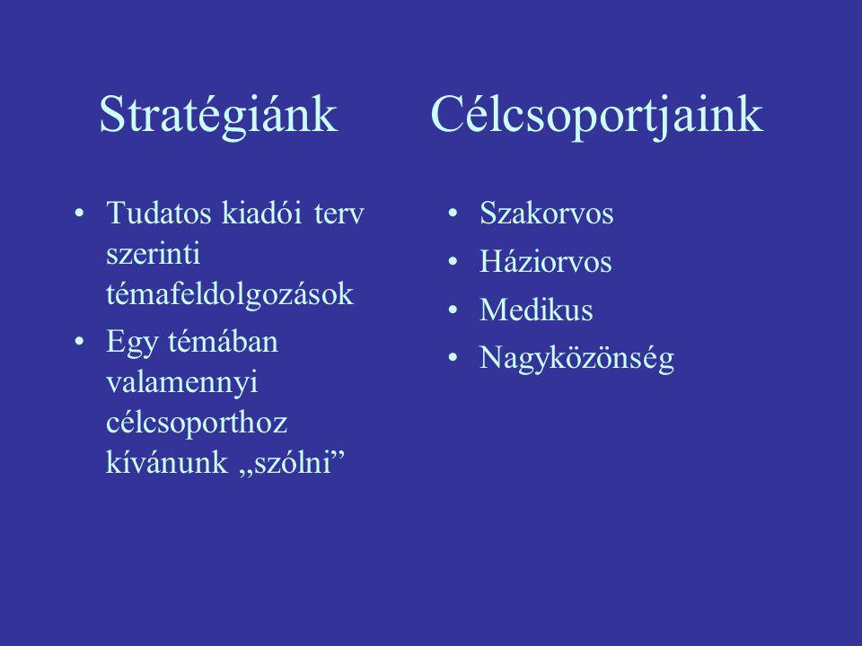 """Stratégiánk Célcsoportjaink Tudatos kiadói terv szerinti témafeldolgozások Egy témában valamennyi célcsoporthoz kívánunk """"szólni"""" Szakorvos Háziorvos"""