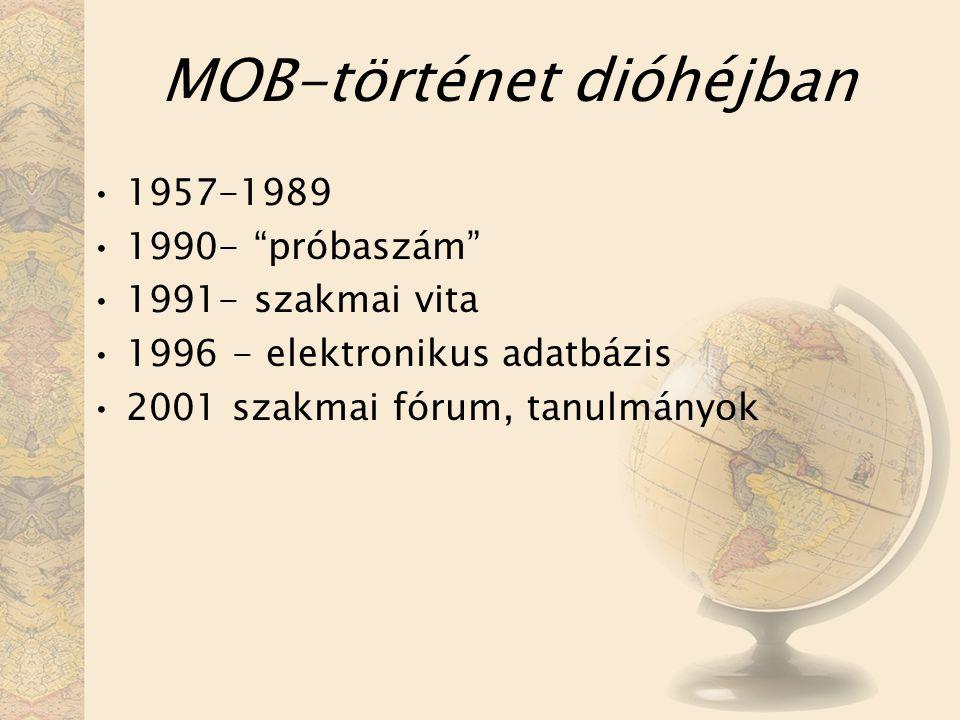 MOB-történet dióhéjban 1957-1989 1990- próbaszám 1991- szakmai vita 1996 - elektronikus adatbázis 2001 szakmai fórum, tanulmányok