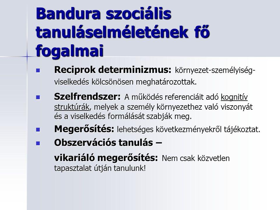 Bandura szociális tanuláselméletének fő fogalmai Reciprok determinizmus: környezet-személyiség- viselkedés kölcsönösen meghatározottak. Reciprok deter