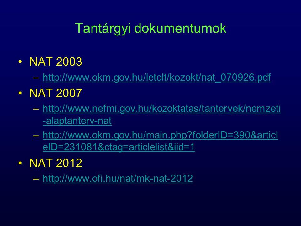 Tantárgyi dokumentumok NAT 2003 –http://www.okm.gov.hu/letolt/kozokt/nat_070926.pdfhttp://www.okm.gov.hu/letolt/kozokt/nat_070926.pdf NAT 2007 –http:/
