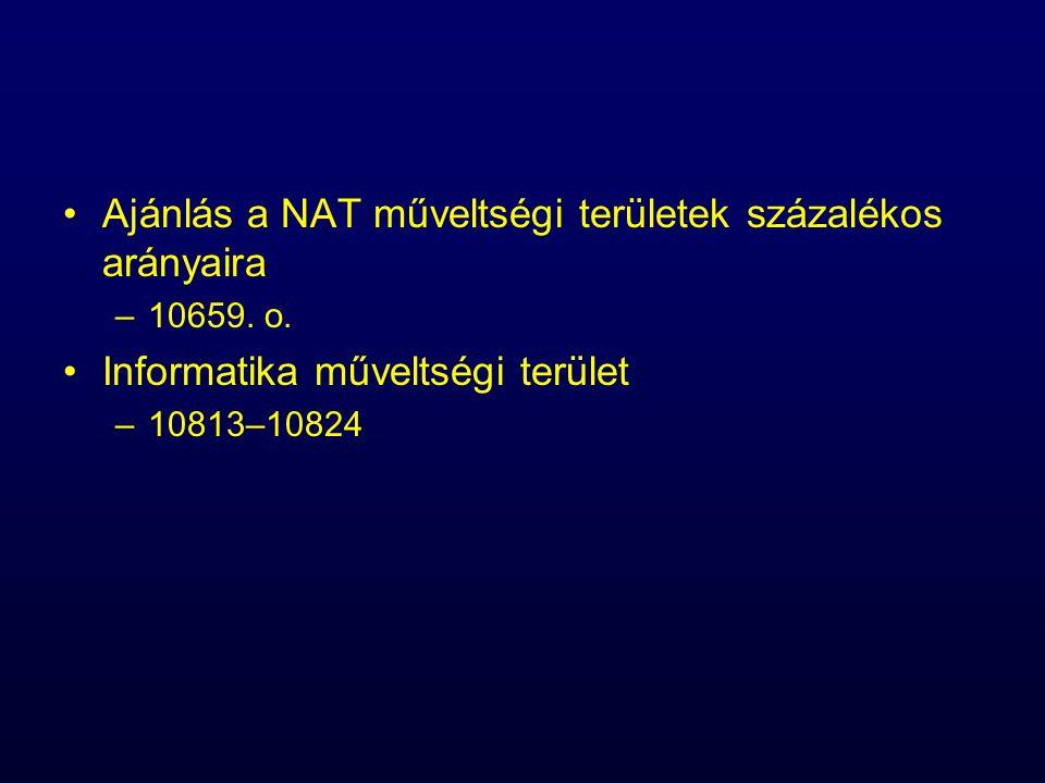 Ajánlás a NAT műveltségi területek százalékos arányaira –10659. o. Informatika műveltségi terület –10813–10824