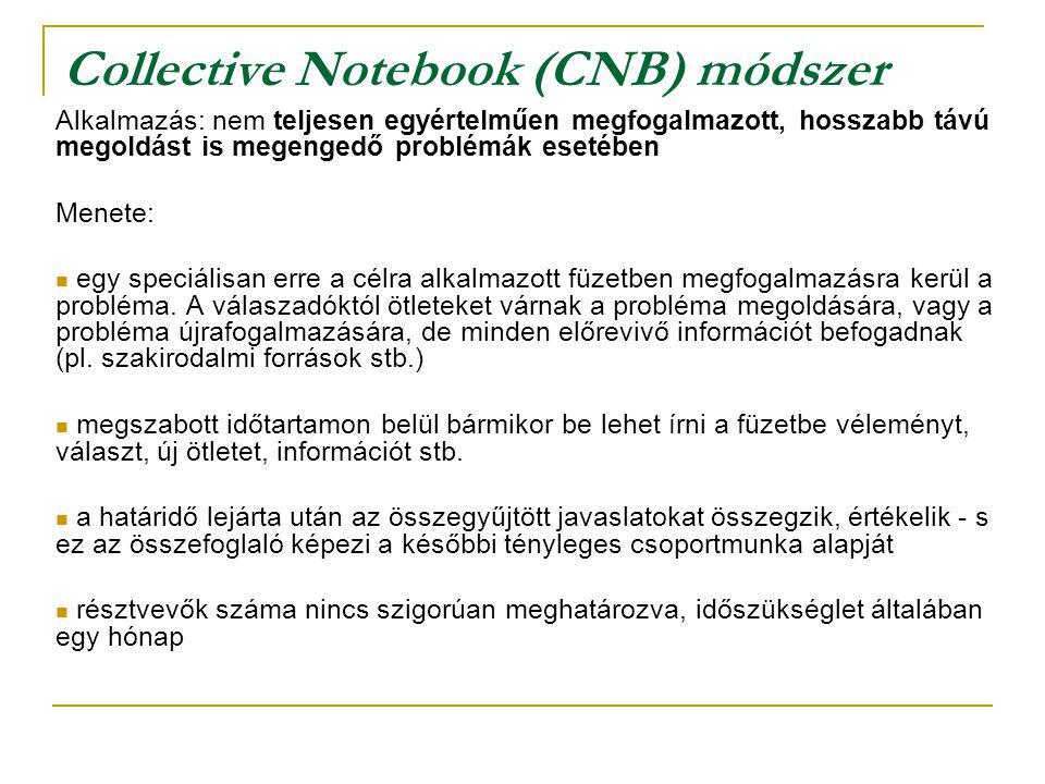 Collective Notebook (CNB) módszer Alkalmazás: nem teljesen egyértelműen megfogalmazott, hosszabb távú megoldást is megengedő problémák esetében Menete: egy speciálisan erre a célra alkalmazott füzetben megfogalmazásra kerül a probléma.