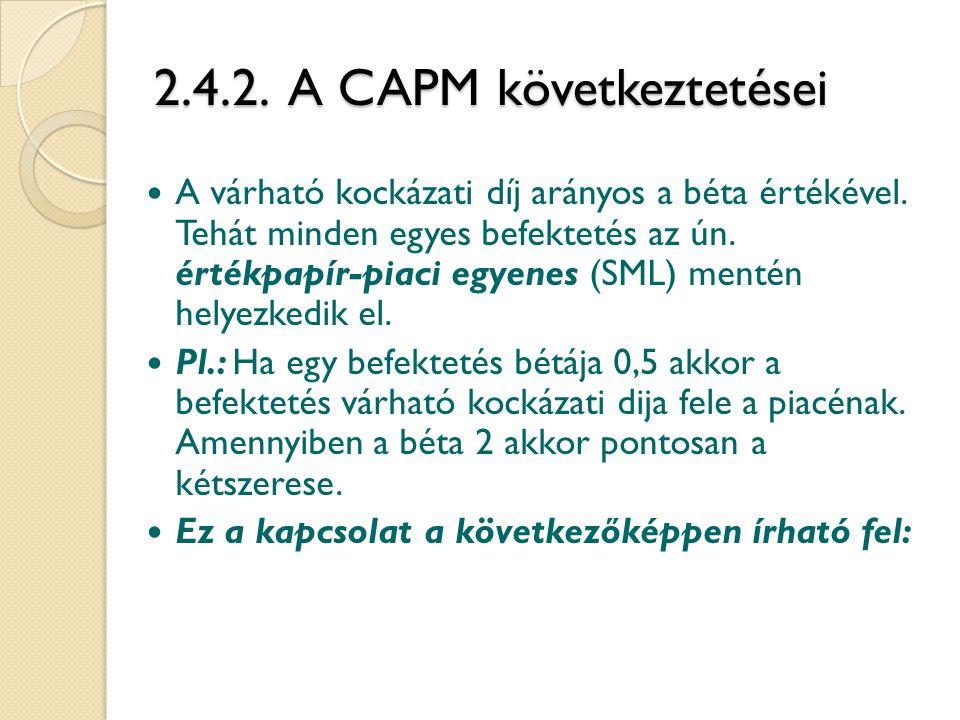 2.4.2. A CAPM következtetései A várható kockázati díj arányos a béta értékével. Tehát minden egyes befektetés az ún. értékpapír-piaci egyenes (SML) me