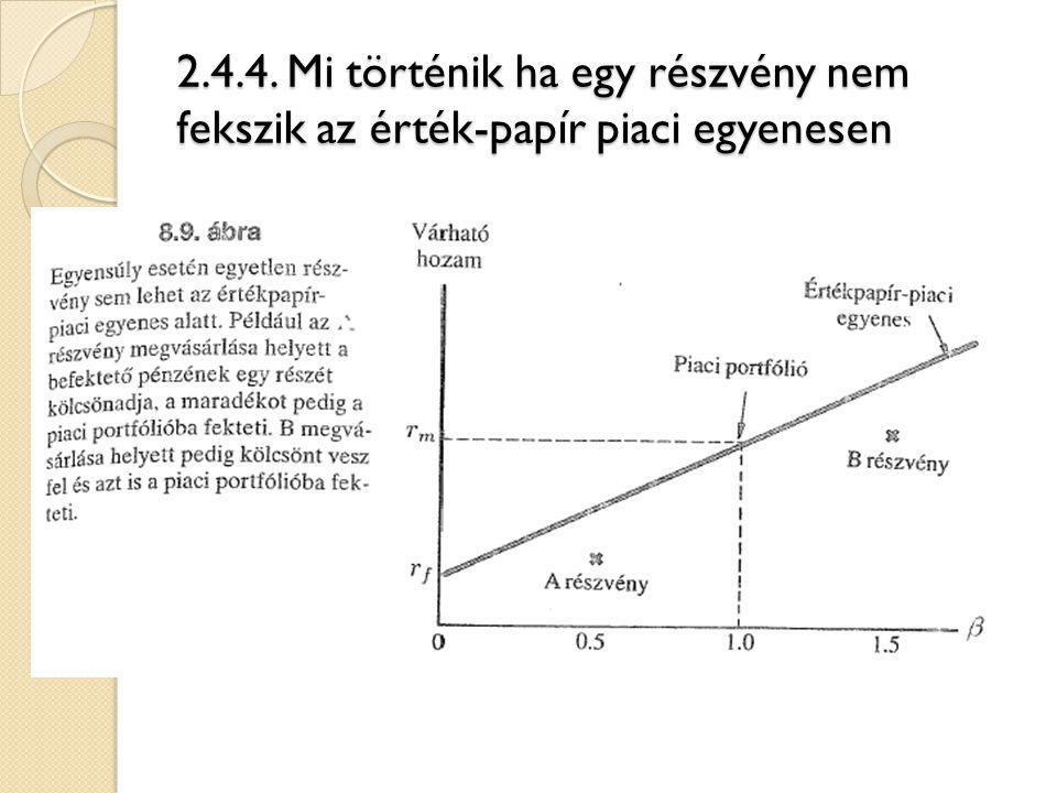 2.4.4. Mi történik ha egy részvény nem fekszik az érték-papír piaci egyenesen