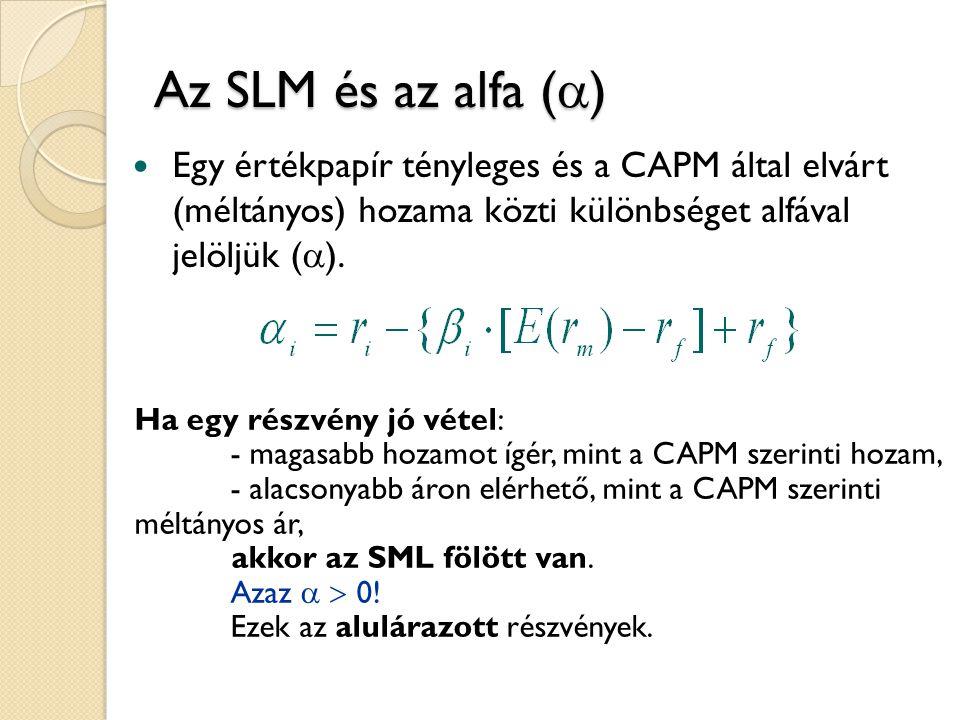 Az SLM és az alfa (  ) Egy értékpapír tényleges és a CAPM által elvárt (méltányos) hozama közti különbséget alfával jelöljük (  ). Ha egy részvény j