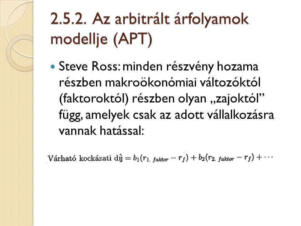 """2.5.2. Az arbitrált árfolyamok modellje (APT) Steve Ross: minden részvény hozama részben makroökonómiai változóktól (faktoroktól) részben olyan """"zajok"""