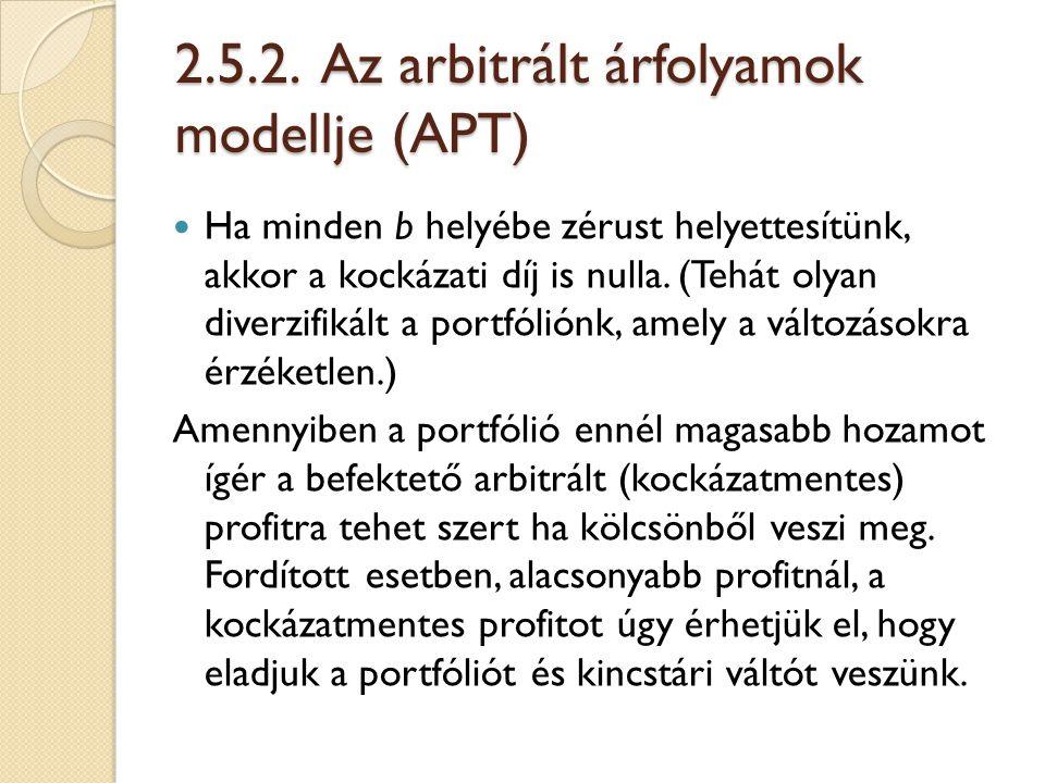 2.5.2. Az arbitrált árfolyamok modellje (APT) Ha minden b helyébe zérust helyettesítünk, akkor a kockázati díj is nulla. (Tehát olyan diverzifikált a