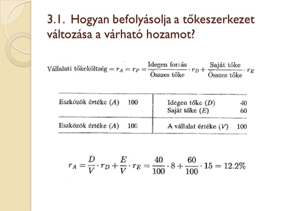 3.1. Hogyan befolyásolja a tőkeszerkezet változása a várható hozamot?