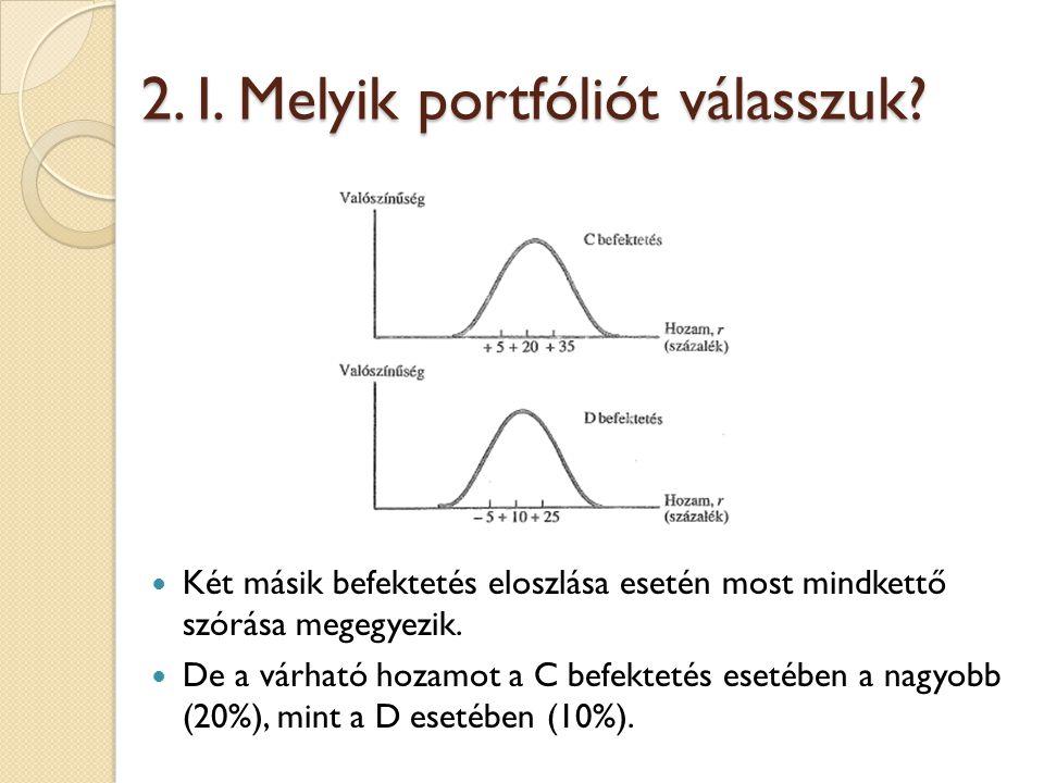 2. I. Melyik portfóliót válasszuk? Két másik befektetés eloszlása esetén most mindkettő szórása megegyezik. De a várható hozamot a C befektetés esetéb