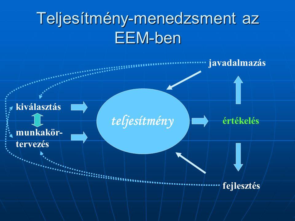 Teljesítmény-menedzsment az EEM-ben kiválasztás teljesítmény értékelés javadalmazás fejlesztés munkakör- tervezés
