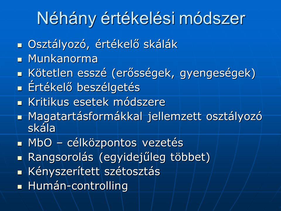 Néhány értékelési módszer Osztályozó, értékelő skálák Osztályozó, értékelő skálák Munkanorma Munkanorma Kötetlen esszé (erősségek, gyengeségek) Kötetl