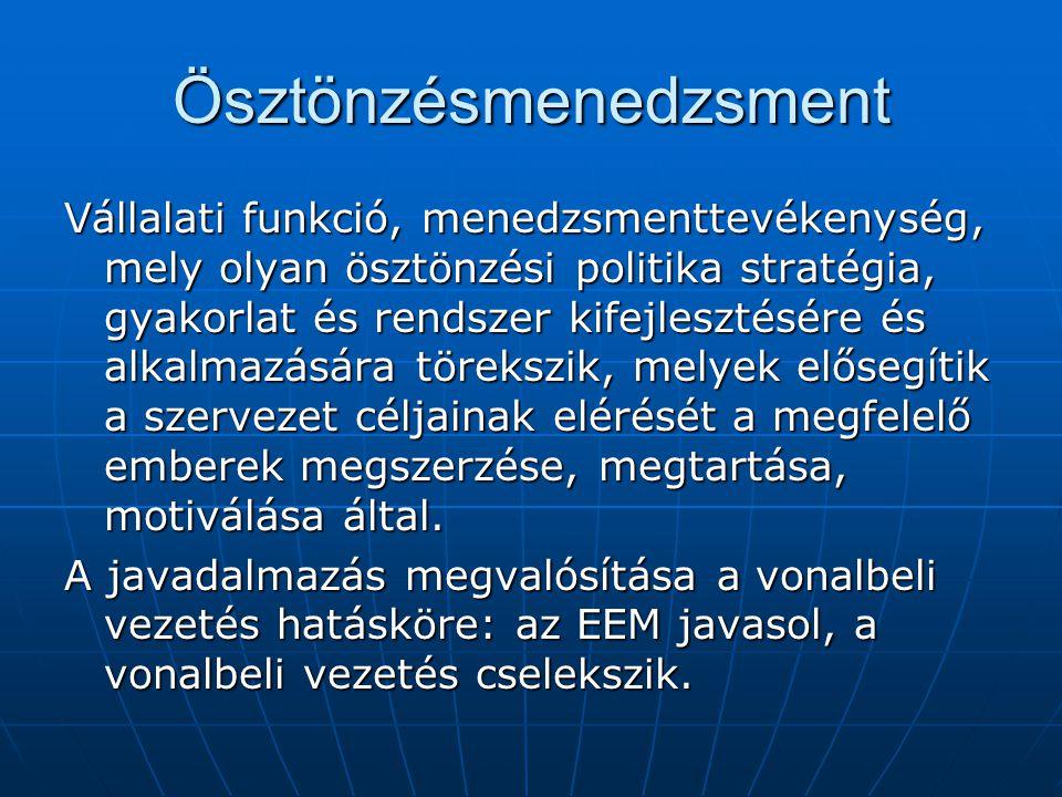 Ösztönzésmenedzsment Vállalati funkció, menedzsmenttevékenység, mely olyan ösztönzési politika stratégia, gyakorlat és rendszer kifejlesztésére és alk