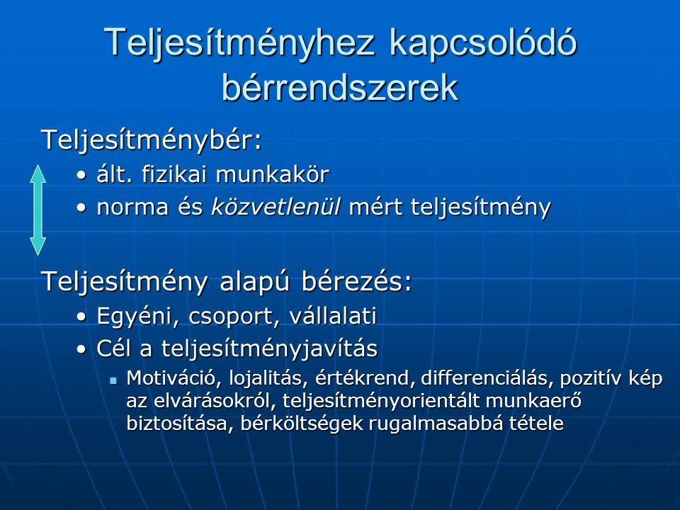 Teljesítményhez kapcsolódó bérrendszerek Teljesítménybér: ált. fizikai munkakörált. fizikai munkakör norma és közvetlenül mért teljesítménynorma és kö