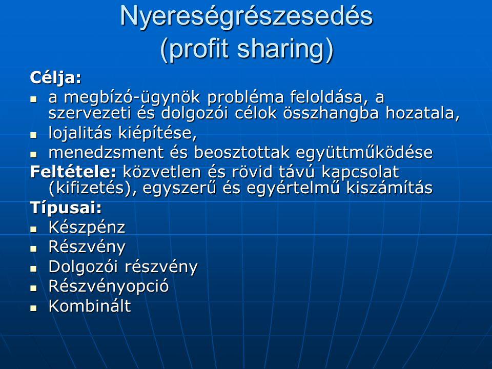 Nyereségrészesedés (profit sharing) Célja: a megbízó-ügynök probléma feloldása, a szervezeti és dolgozói célok összhangba hozatala, a megbízó-ügynök p