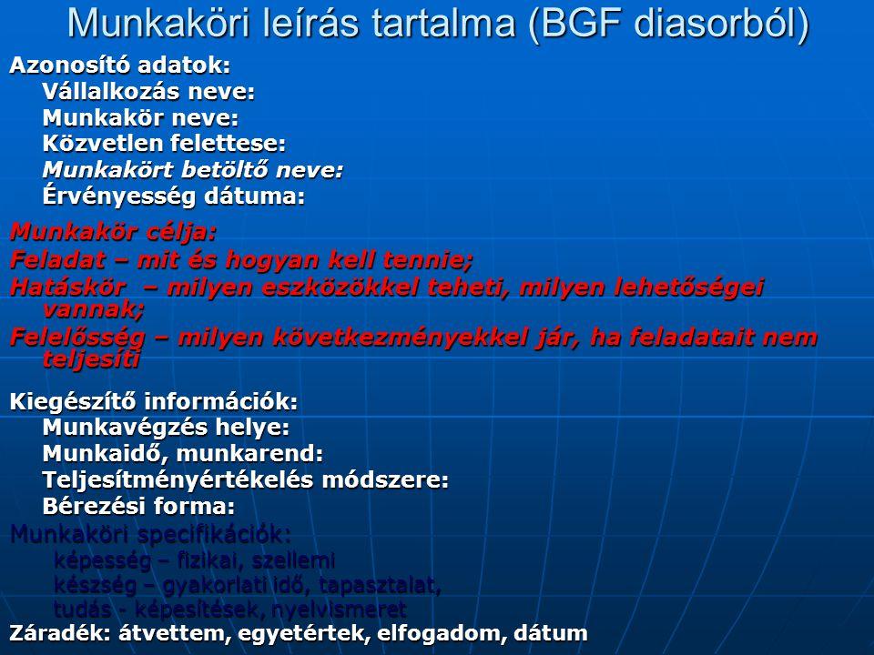 Munkaköri leírás tartalma (BGF diasorból) Azonosító adatok: Vállalkozás neve: Munkakör neve: Közvetlen felettese: Munkakört betöltő neve: Érvényesség