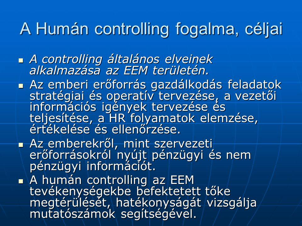 A Humán controlling fogalma, céljai A controlling általános elveinek alkalmazása az EEM területén. A controlling általános elveinek alkalmazása az EEM