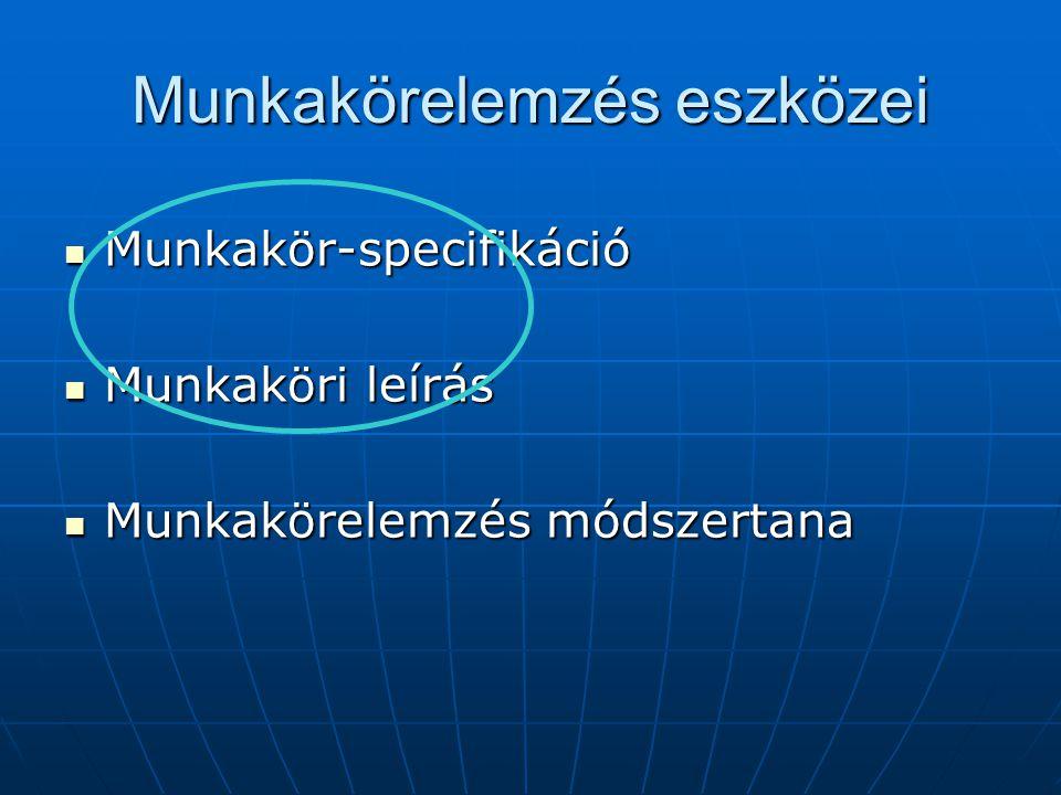 Munkakörelemzés eszközei Munkakör-specifikáció Munkakör-specifikáció Munkaköri leírás Munkaköri leírás Munkakörelemzés módszertana Munkakörelemzés mód