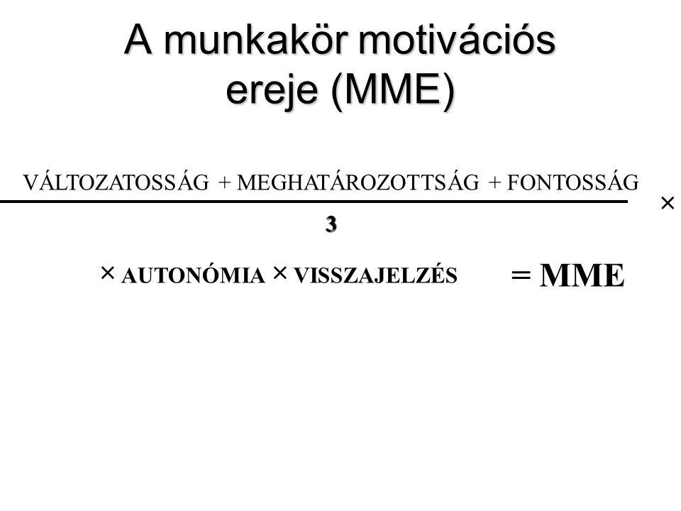 A munkakör motivációs ereje (MME) = MME VÁLTOZATOSSÁG + MEGHATÁROZOTTSÁG + FONTOSSÁG3 × × AUTONÓMIA × VISSZAJELZÉS