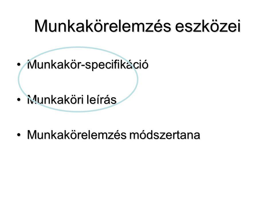 Munkakörelemzés eszközei Munkakör-specifikációMunkakör-specifikáció Munkaköri leírásMunkaköri leírás Munkakörelemzés módszertanaMunkakörelemzés módsze