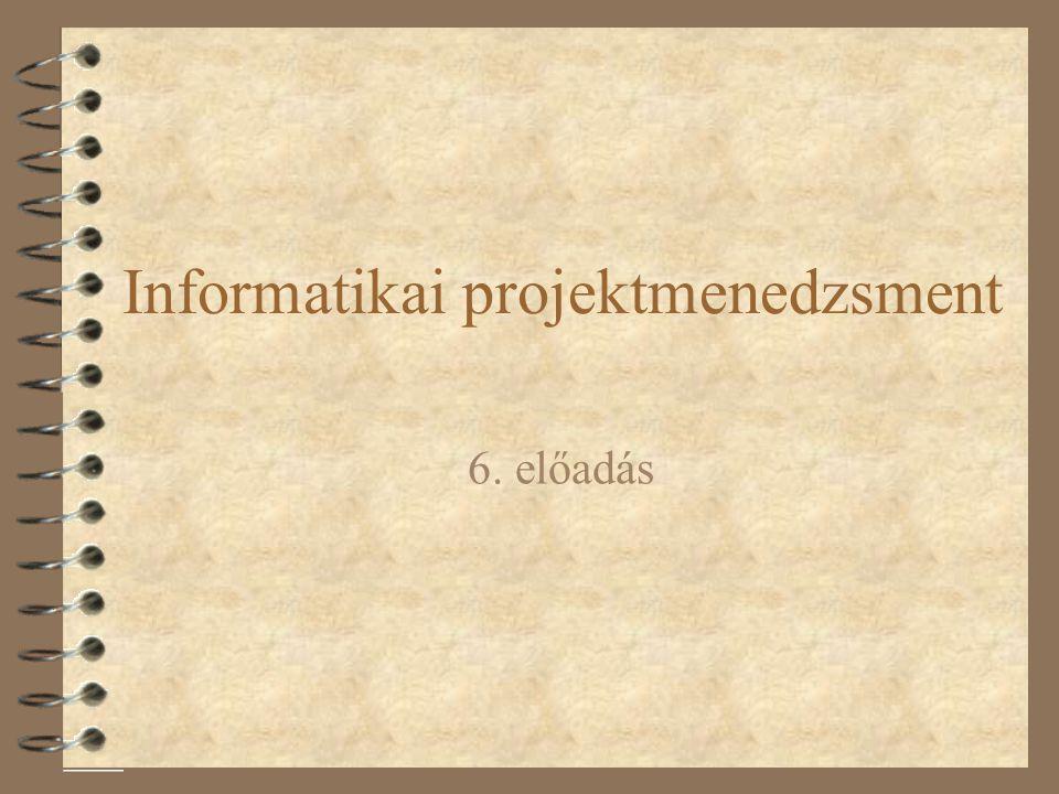 Informatikai projektmenedzsment 6. előadás