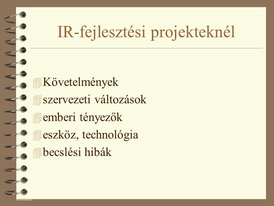 IR-fejlesztési projekteknél 4 Követelmények 4 szervezeti változások 4 emberi tényezők 4 eszköz, technológia 4 becslési hibák
