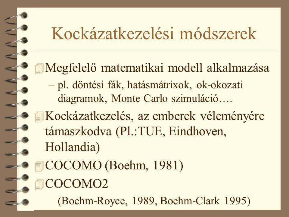 Kockázatkezelési módszerek 4 Megfelelő matematikai modell alkalmazása –pl. döntési fák, hatásmátrixok, ok-okozati diagramok, Monte Carlo szimuláció….