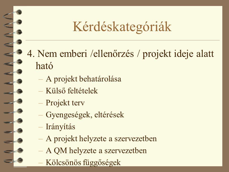 Kérdéskategóriák 4. Nem emberi /ellenőrzés / projekt ideje alatt ható –A projekt behatárolása –Külső feltételek –Projekt terv –Gyengeségek, eltérések