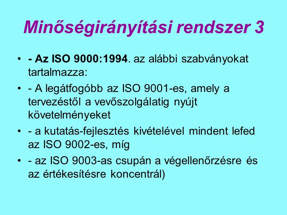 Minőségirányítási rendszer 3 - Az ISO 9000:1994. az alábbi szabványokat tartalmazza: - A legátfogóbb az ISO 9001-es, amely a tervezéstől a vevőszolgál