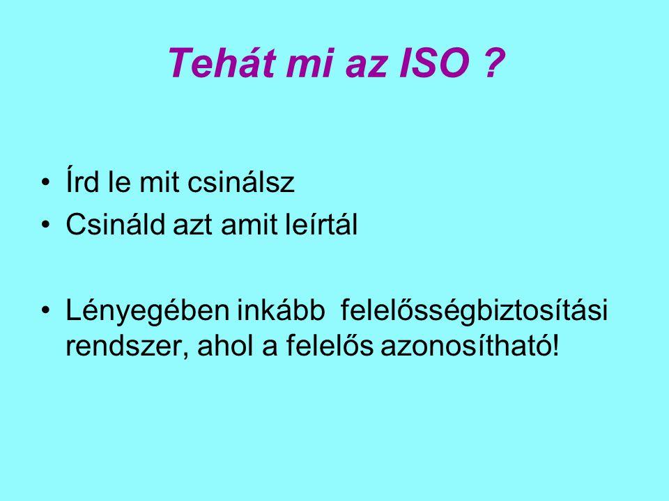Tehát mi az ISO ? Írd le mit csinálsz Csináld azt amit leírtál Lényegében inkább felelősségbiztosítási rendszer, ahol a felelős azonosítható!