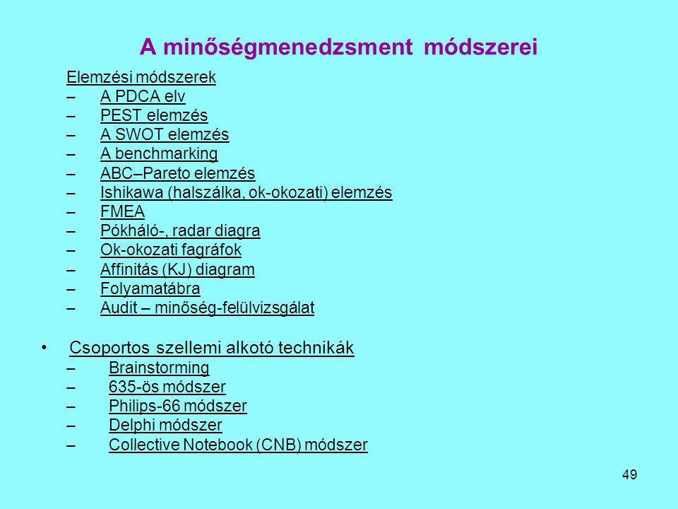 49 A minőségmenedzsment módszerei Elemzési módszerek –A PDCA elv –PEST elemzés –A SWOT elemzés –A benchmarking –ABC–Pareto elemzés –Ishikawa (halszálk