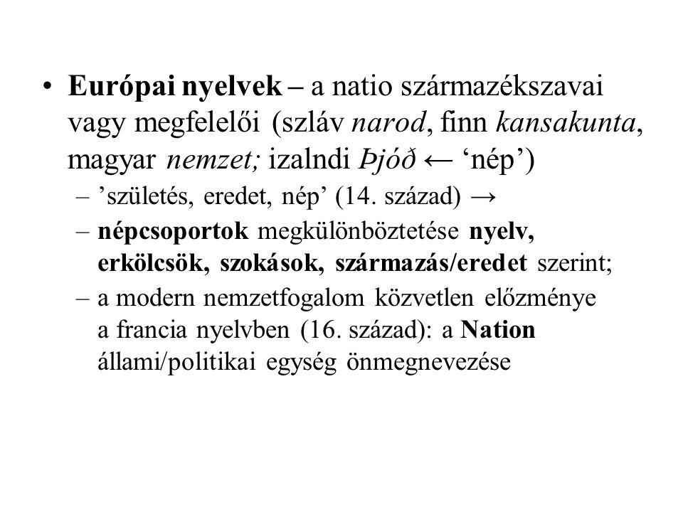 A magyar nemzet szó –etimológiája nem (1195) 'azonos fajúak összessége'; 'fajta'; nemz (1315k) 'nemi úton utódot hoz létre'; nemzet (1315k) '(le)származás'; 'nem, nemzetség'; a nemzet származékszavai (nemzeti, nemzetiségi stb.) nyelvújítás koriak –használata a középkorban a szabadságjogokkal rendelkező nemesség megjelölése; Erdélyben három (szabadokból álló) etnikai-társadalmi nagycsoport (magyar, székely, szász) megnevezése