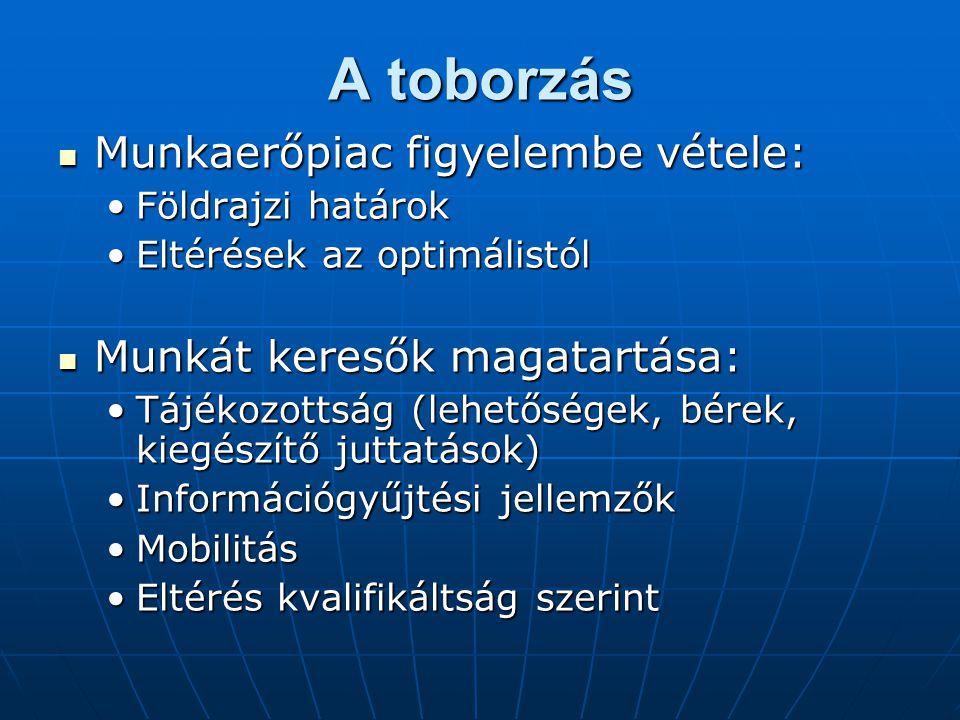 A pszichológiai szerződés szempontjai (Armstrong-Murlis) Munkavállaló Méltányos, igazságos és következetes bánásmód Méltányos, igazságos és következetes bánásmód Biztos munkahely Biztos munkahely Lehetőség a kompetenciák használatára Lehetőség a kompetenciák használatára Karrier- és fejlődési lehetőségek Karrier- és fejlődési lehetőségek Bevonás és befolyás Bevonás és befolyás Bizalom a szervezet ígéreteiben Bizalom a szervezet ígéreteiben Kompetens irányítás Kompetens irányításMunkáltató Kompetencia Kompetencia Törekvés Törekvés Megfelelés Megfelelés Elkötelezettség Elkötelezettség lojalitás lojalitás