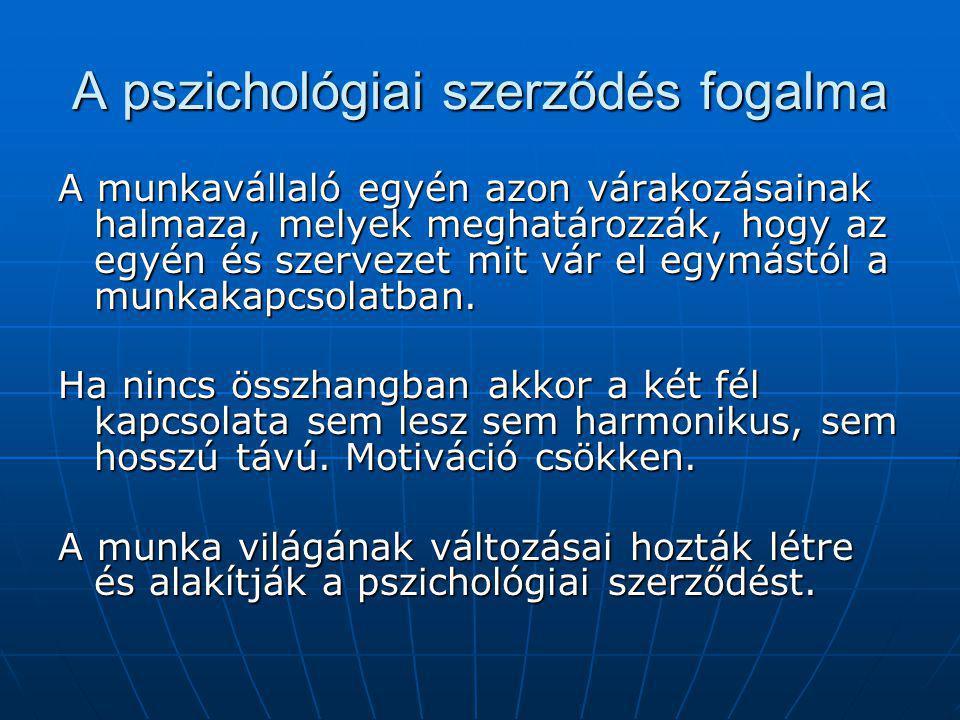 A pszichológiai szerződés fogalma A munkavállaló egyén azon várakozásainak halmaza, melyek meghatározzák, hogy az egyén és szervezet mit vár el egymástól a munkakapcsolatban.