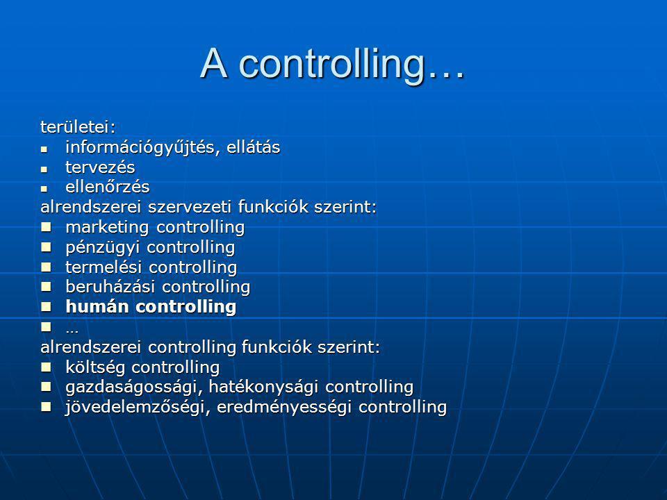 A controlling… területei: információgyűjtés, ellátás információgyűjtés, ellátás tervezés tervezés ellenőrzés ellenőrzés alrendszerei szervezeti funkci