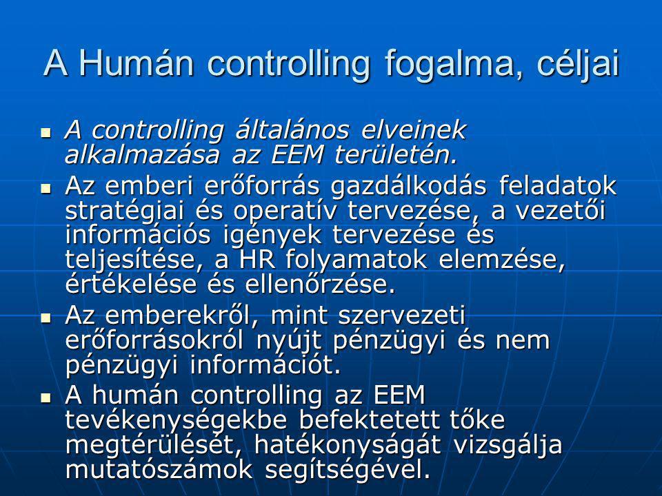 A Humán controlling fogalma, céljai A controlling általános elveinek alkalmazása az EEM területén.