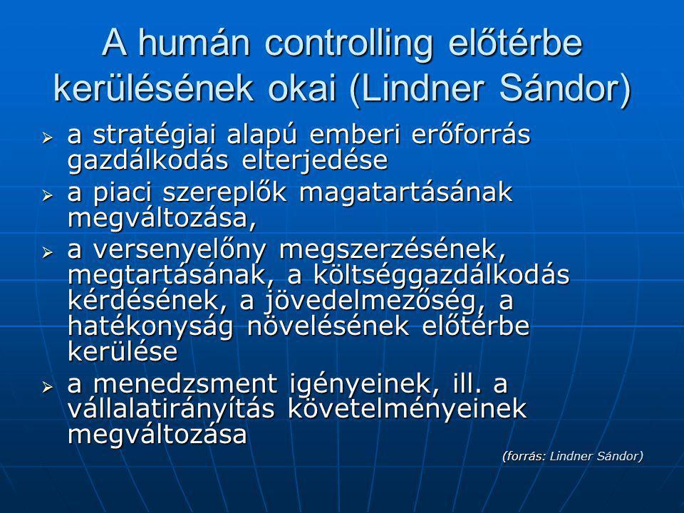 A humán controlling előtérbe kerülésének okai (Lindner Sándor)  a stratégiai alapú emberi erőforrás gazdálkodás elterjedése  a piaci szereplők magatartásának megváltozása,  a versenyelőny megszerzésének, megtartásának, a költséggazdálkodás kérdésének, a jövedelmezőség, a hatékonyság növelésének előtérbe kerülése  a menedzsment igényeinek, ill.