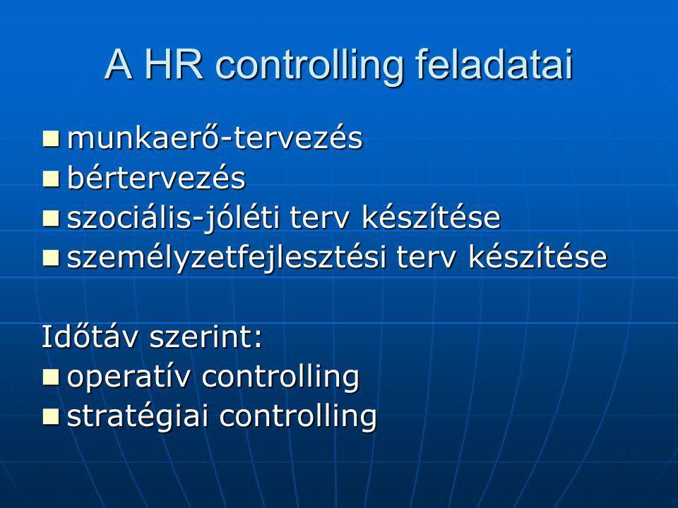 A HR controlling feladatai munkaerő-tervezés munkaerő-tervezés bértervezés bértervezés szociális-jóléti terv készítése szociális-jóléti terv készítése személyzetfejlesztési terv készítése személyzetfejlesztési terv készítése Időtáv szerint: operatív controlling operatív controlling stratégiai controlling stratégiai controlling